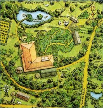 permaculture-project