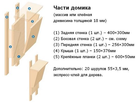 domik-dlya-letuchih-myshei