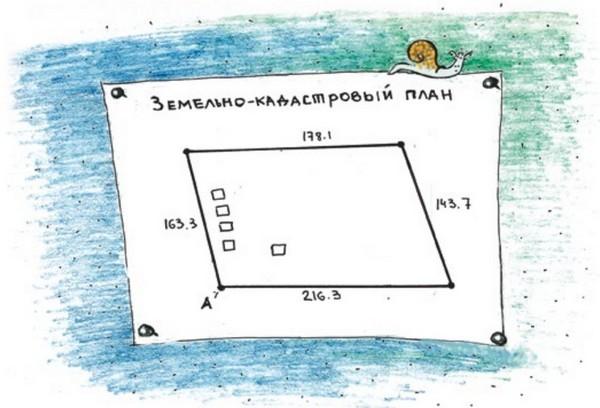 Рисунок 1. Схема участка