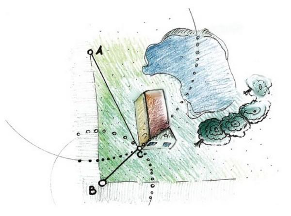 Рисунок 2. Нанесение точки на карту  методом треугольника