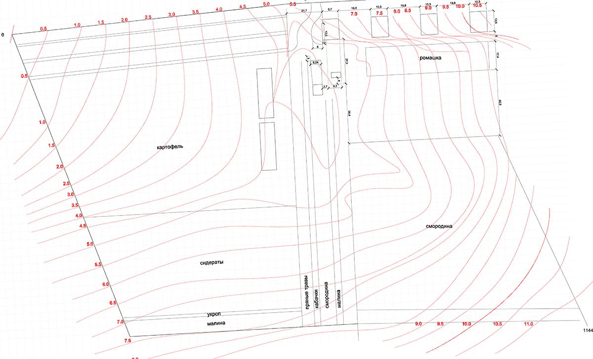 Готовая топографическая карта участка.